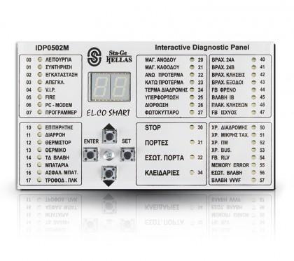 Interface Panel για EL.CO Smart μηχανικό